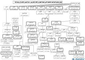 كتاب المذاهب الاسلامية